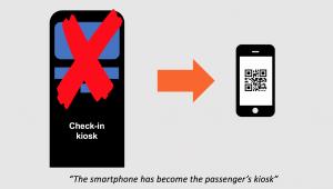 kiosk vs smartphone